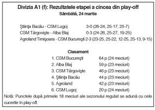 CSM Târgovişte – CSM Volei Alba Blaj 0-3 (24-26, 25-27, 19-25)