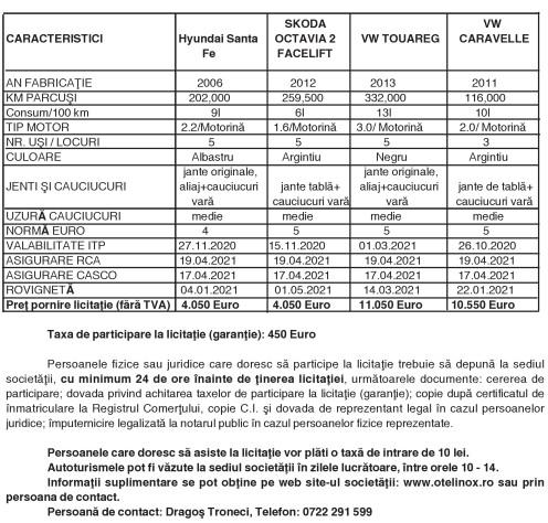 OŢELINOX S.A. Târgovişte, Şoseaua Găeşti nr. 16 scoate la vânzări, prin licitaţie deschisă cu strigare, în data de 01.07.2020, ora 10:00, la sediul societăţii, următoarele autoturisme: