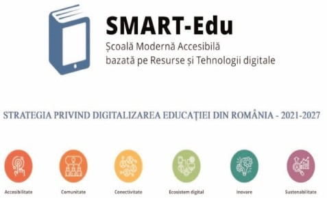 Strategia SMART -Edu 2021 – 2027