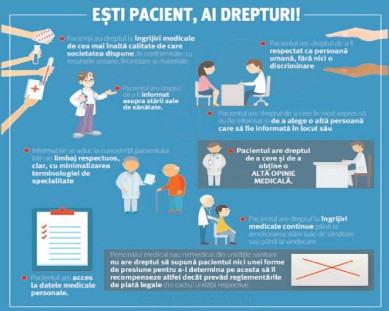 Cele mai frecvente întrebări ale medicilor cu privire la vaccinare, răspunse în broşura lansată de Ministerul Sănătăţii