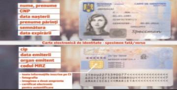 Noutăţi cu privire la cărţile de identitate