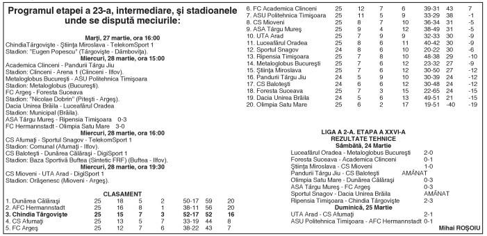 Programul etapei a 23-a, intermediare, şi stadioanele unde se dispută meciurile: