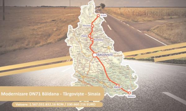 Proiectul Bâldana – Târgovişte, lărgire la 4 benzi de circulaţie şi sectorul Târgovişte – Sinaia, modernizare două benzi, scos la licitaţie