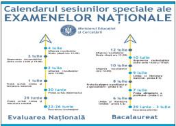 Sesiuni speciale pentru examenele naţionale (2020)