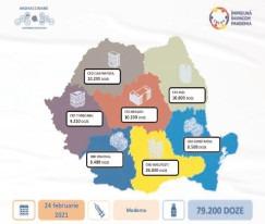 79.200 doze de vaccin Moderna au sosit în ţară