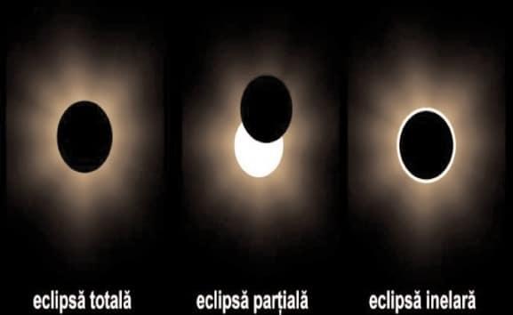 Eclipsa Inelară de Soare, din 10 iunie 2021