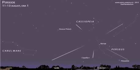 Maximul curentului de meteori Perseide va avea loc în noaptea de 12 spre 13 august